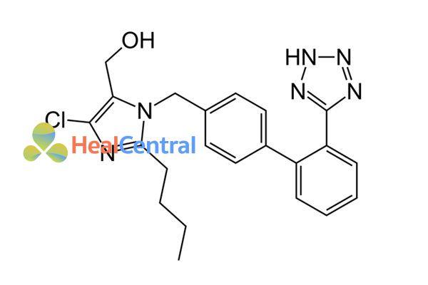 Công thức phân tử của Losartan