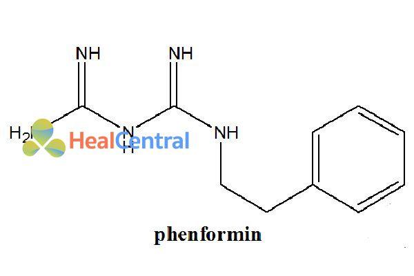 Cấu trúc hóa học của phenformin.