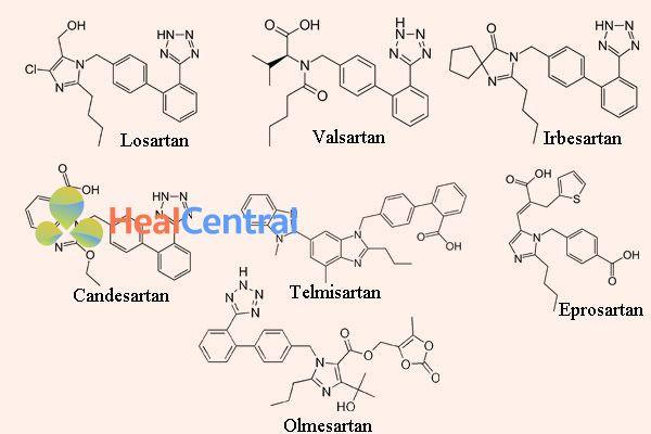 Công thức hóa học của một số thuốc ARBs