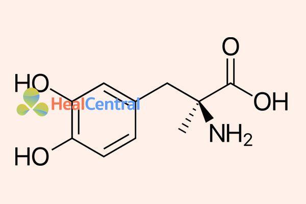 Công thức hóa học methyldopa