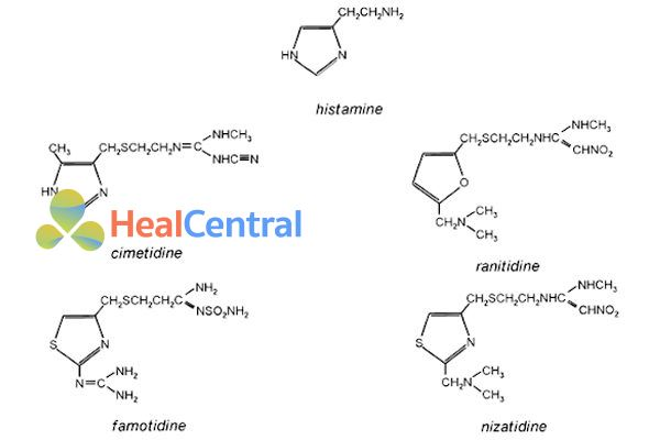 Sự tương đồng về cấu trúc hóa học giữa histamine và các thuốc kháng histamine H2 khác.