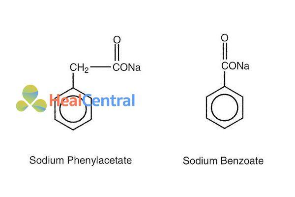 Phối hợp natribenzoate và natriphenylacetate