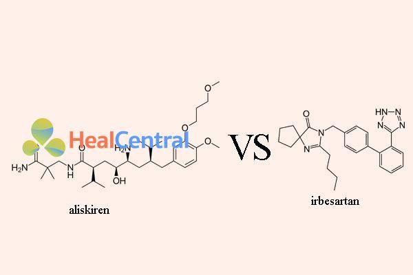 So sánh aliskiren và irbesartan