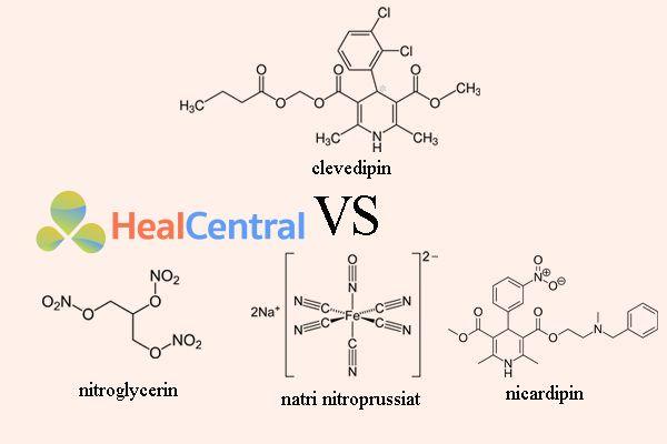 So sánh clevedipin với nitroglycerin natri, nitroprussiat và nicardipin