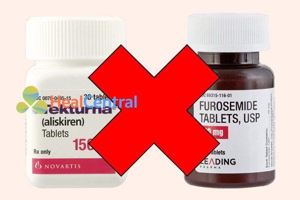 Tương tác thuốc aliskiren và furosemide
