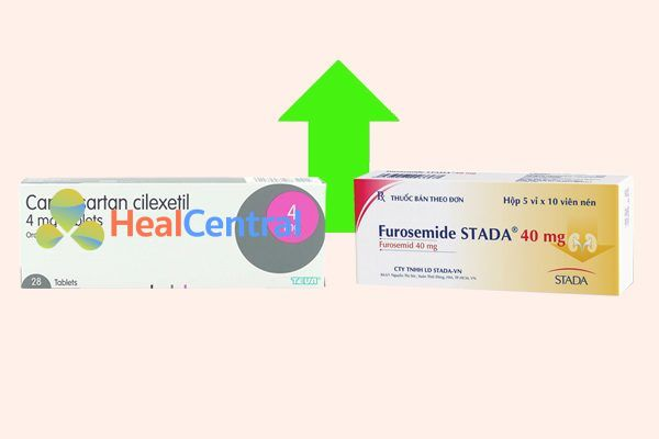 Tương tác thuốc candesartan va thuốc lợi tiểu (furosemid)