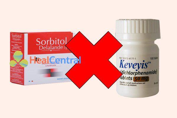 Tương tác thuốc sorbitol và dichlorphenamide