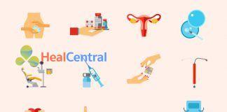 Biện pháp tránh thai