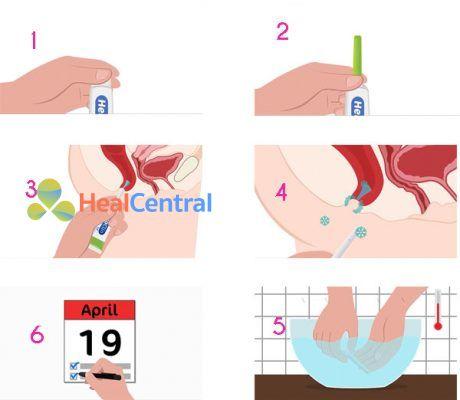 Các bước sử dụng HemoClin