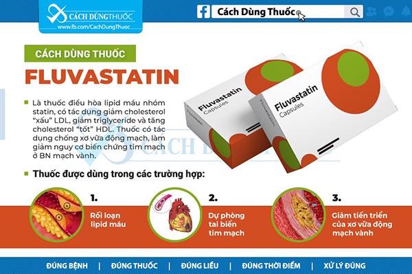 Hướng dẫn sử dụng thuốc fluvastatin
