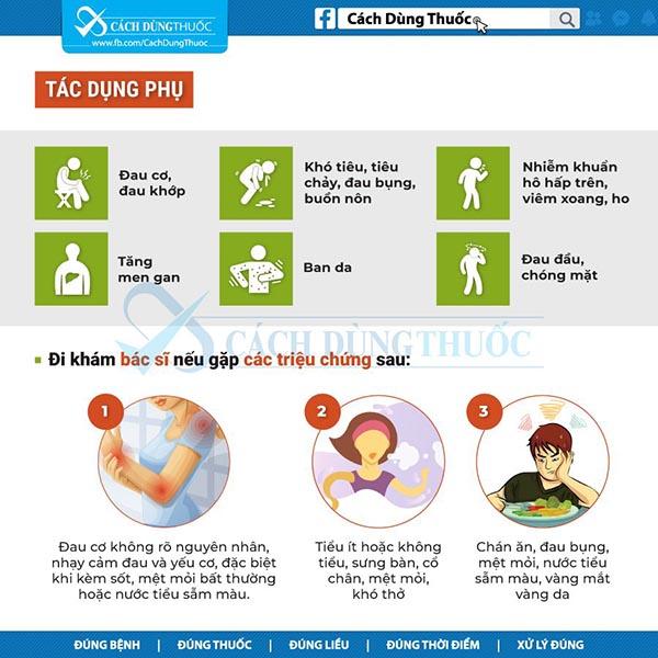 Hướng dẫn sử dụng thuốc fluvastatin 3