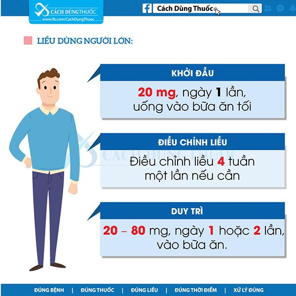 Cách sử dụng thuốc Lovastatin 4