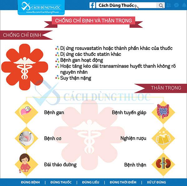Hướng dẫn sử dụng Rosuvastatin 4