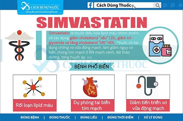 Cách dùng thuốc simvastatin