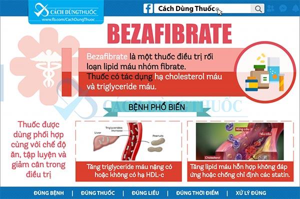 Hướng dẫn sử dụng thuốc bezafibrate 1