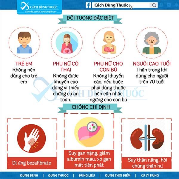 Hướng dẫn sử dụng thuốc bezafibrate 2