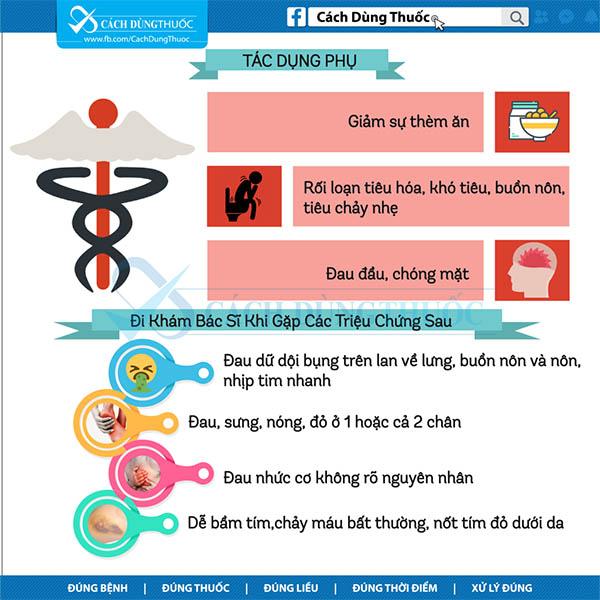 Hướng dẫn sử dụng thuốc bezafibrate 4