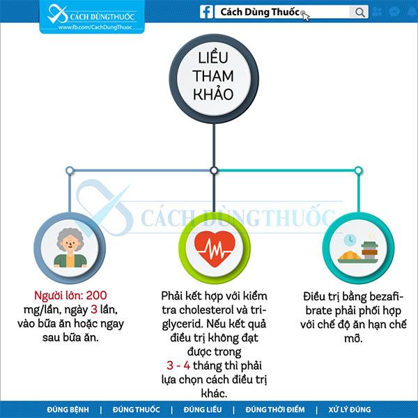 Hướng dẫn sử dụng thuốc bezafibrate 5