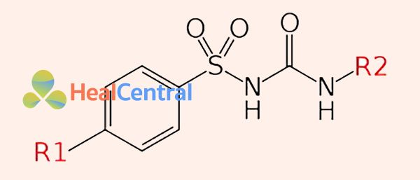 Cấu trúc hóa học của Sulfonylurea