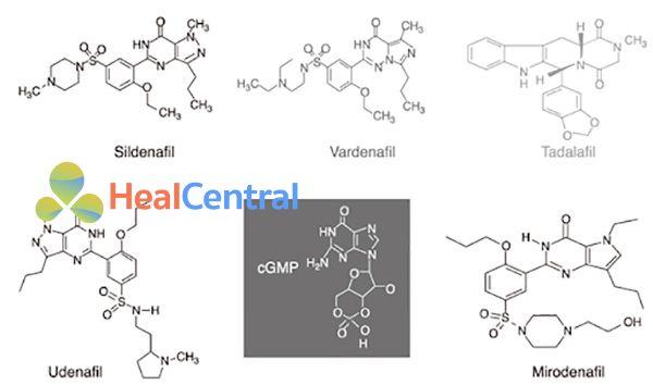 Tương đồng về cấu trúc giữa cGMP và các chất ức chế PDE-5
