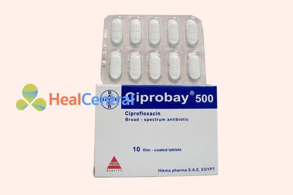 Thuốc ciprobay