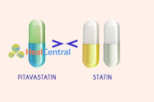 So sánh pitavastatin và các statin khác