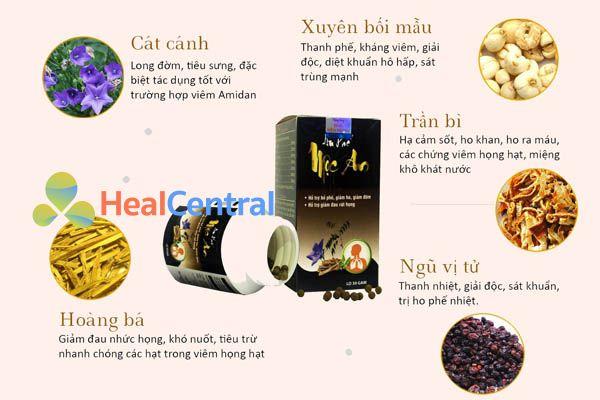 Thành Phần của thuốc An Phế Khang