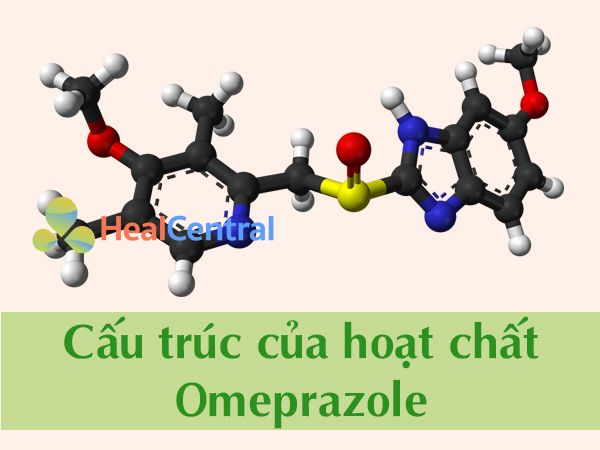 Cấu trúc hóa học của hoạt chất Omeprazole