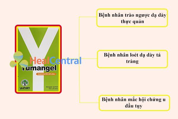 Chỉ định của thuốc Yumangel