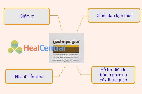 Chỉ định Gastropulgite