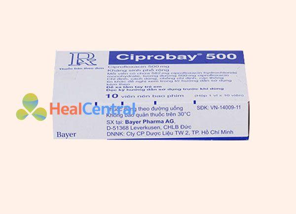 ciprobay