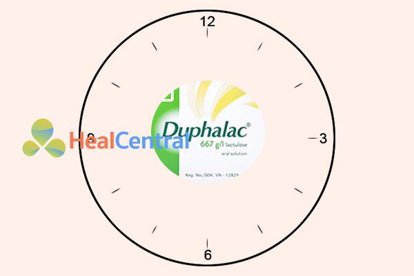 Uống thuốc Duphalac bao lâu thì có tác dụng
