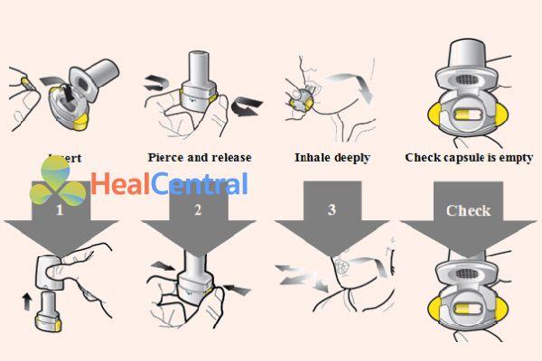 Cách sử dụng thuốc Ultibro Breezhaler