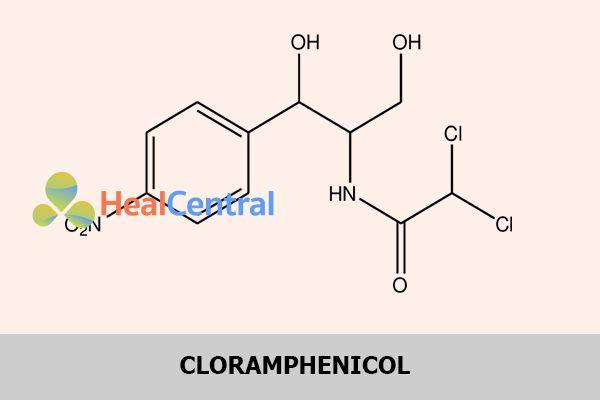 Công thức hóa học của Cloramphenicol