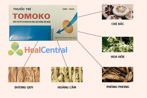 Thành phần dược liệu của thuốc Tomoko
