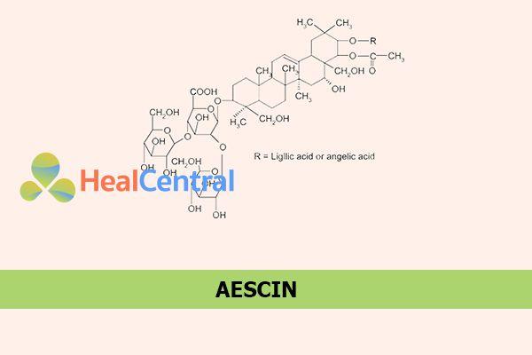 Thành phần tạo nên tác dụng chính của Veinofytol là Aescin