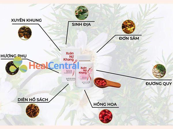 Các thành phần chính của Xuân Nữ Khang