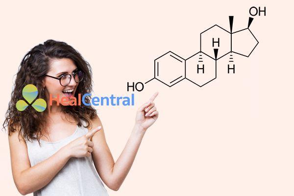 Sự thiếu hụt Estrogen là nguyên nhân hàng đầu gây nên tình trạng yếu sinh lý nữ
