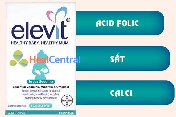 Tác dụng của thuốc Elevit Healthy Baby Healthy Mum đến từ 3 thành phần chính