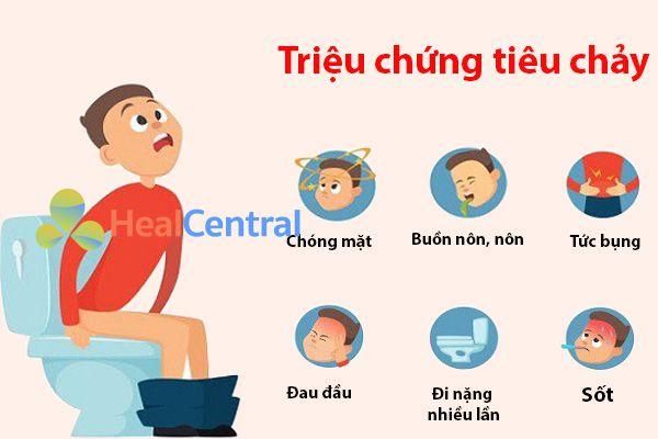Những triệu chứng của bệnh tiêu chảy