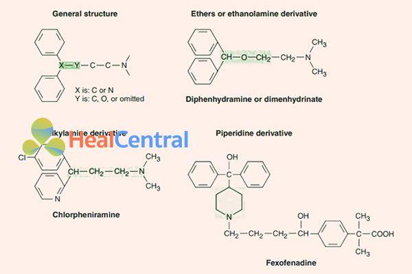 Cấu trúc hóa học của một số thuốc kháng Histamin H1