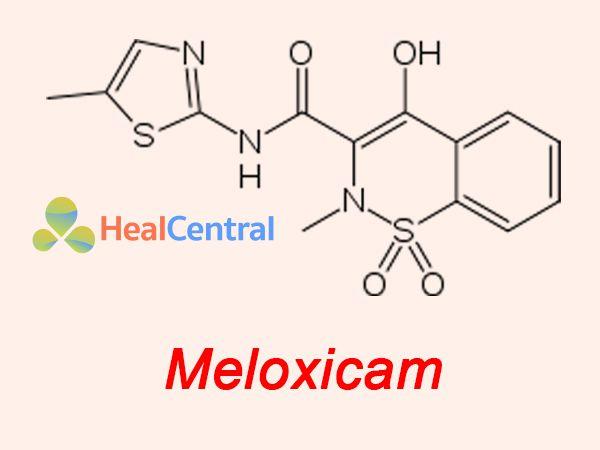 Meloxicam - thành phần thuốc Mobic 7.5mg