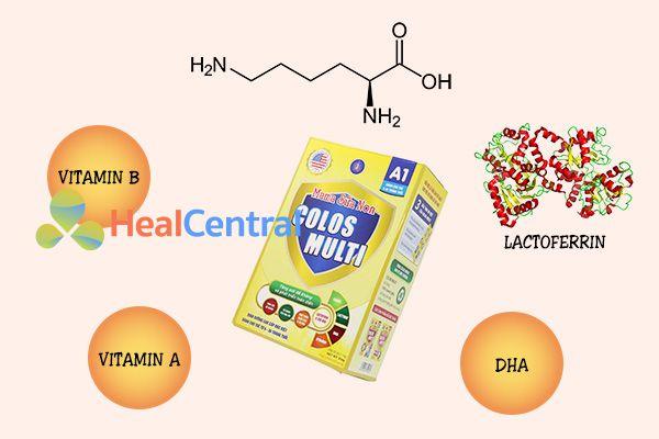 Một số thành phần trong Mama Sữa Non Colos Multi