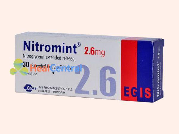 Hình ảnh hộp thuốc Nitromint