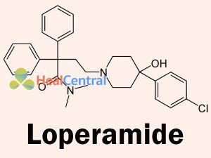 Công thức hóa học của Loperamide