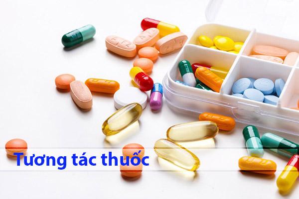 Tương tác của Crestor với các thuốc khác