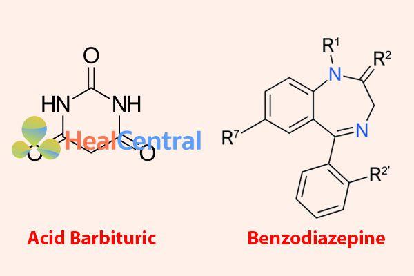 Thận trọng khi phối hợp Dogmatil cùng với barbiturat và benzodiazepin