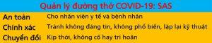 Hình 2. Các nguyên tắc quản lý đường thở bệnh COVID-19