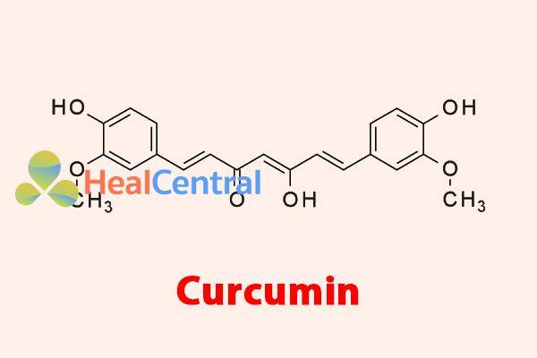 Công thức hóa học của Curcumin