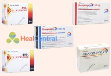 Thuốc Glucophage